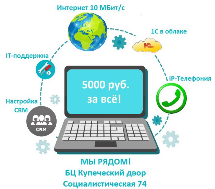 5 задач - одно решение! Уникальное предложение для бизнеса от «Телеком без границ»!